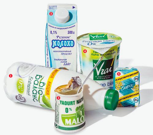 молочная продукция с низким содержанием жира