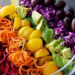 Особенности диеты по цвету